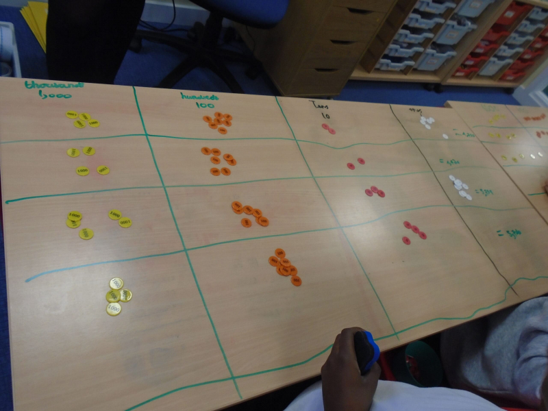 Year-4-Maths-counters-scaled